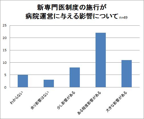 20150966666